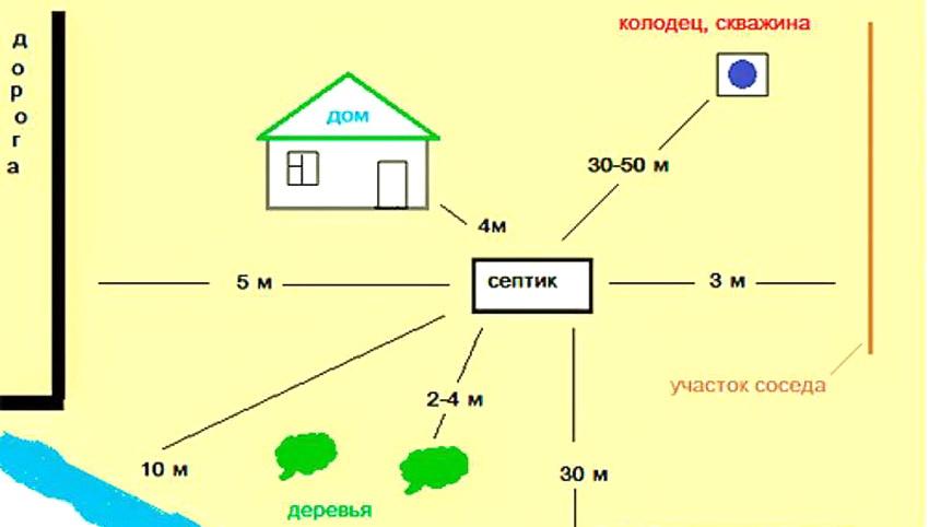 Артезианская скважина: глубина, бурение и обустройство источника