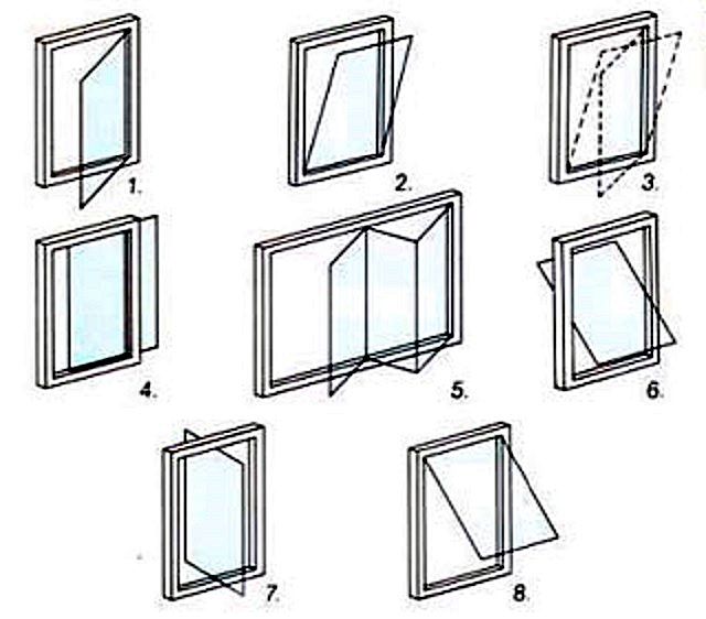 Какие окна лучше ставить в частный дом