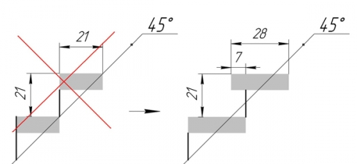 Монолитные лестницы из бетона: инструкция по монтажу