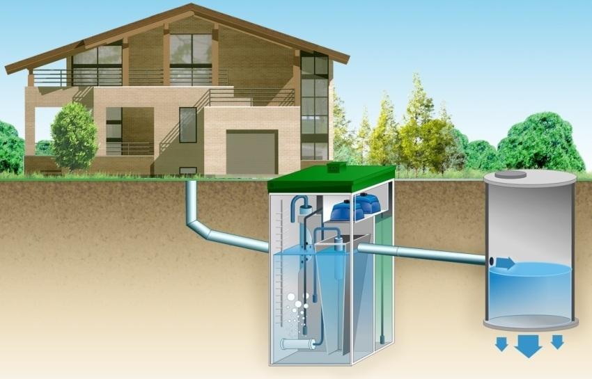 Очистка воды в частном доме — необходимость, так как вода из скважин и колодцев может содержать много вредных примесей