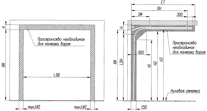 Подъемные ворота для гаража: размеры, цены и характеристики