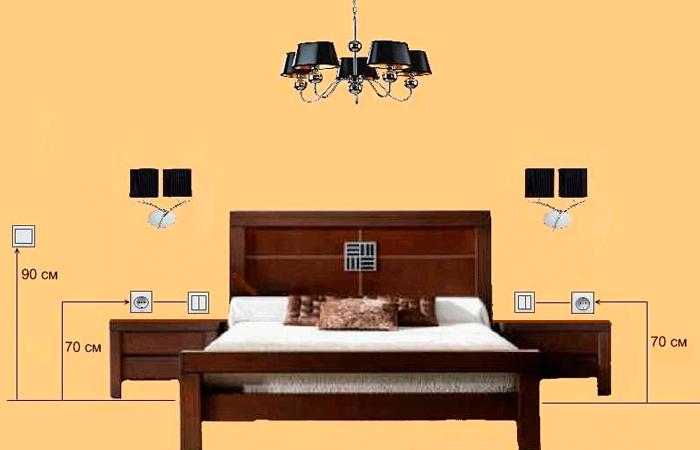 Розетки в спальне: поиск компромисса между прогрессом и естественностью