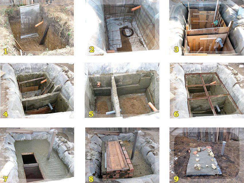 Порядок изготовления септика своими руками: 1 - подготовка котлована и подвод труб; 2 - армирование; 3 - устройство опалубки; 4 - бетонирование; 5 - снятие опалубки; 6 - установка металлических уголков; 7 - укладка плоского шифера, оформление люков, цементирование, монтаж вентиляционной трубы; 8 - обустройство ревизионной шахты; 9 - гидроизоляция, утепление, засыпание землей