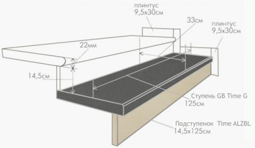 Ступени из керамогранита: инструкция по монтажу