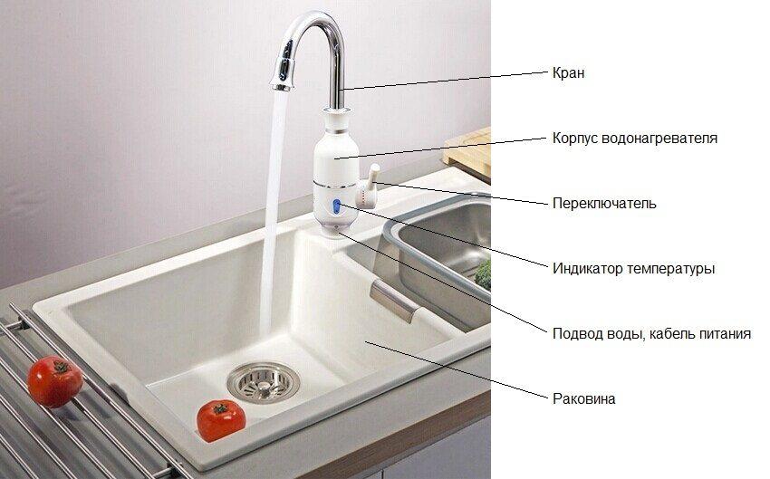 Водонагреватель проточный электрический на кран